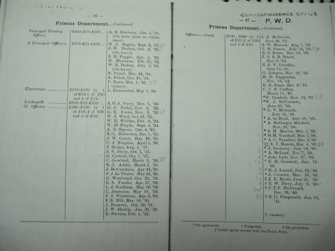 List of Prison Officers in 1940