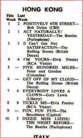 BILLBOARD  1965  DEC 04  HONG KONG Top 10   .JPG