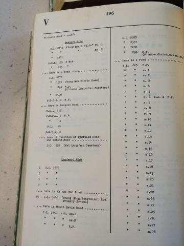Entry about Inland Lot No. 1299 under 'Victoria Road' in the Index of Streets, House Numbers and Lots for 1961 (part 2 of 3)