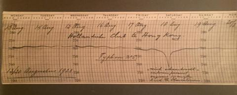Barometer Card from the Dutch Club showing typhoon Nr. 5 in 1923