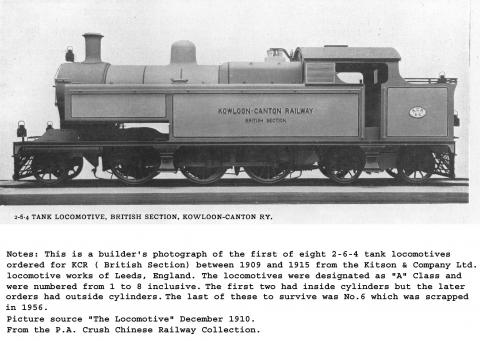 KCR (British Section) Kitson 2-6-4 Locomotive