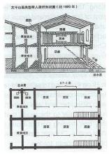 1880 - typical Chinse tenement house