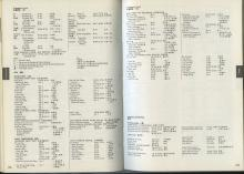 1979 List of Ferry routes