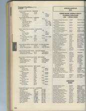1990 List of Ferry Routes-2