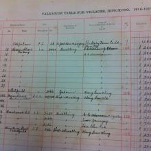 Dairy Farm in Rate Books 1916-17.jpeg